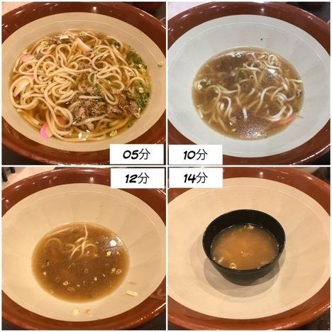 北九州やぶやイオンモール肉うどんチャレンジメニュー経過