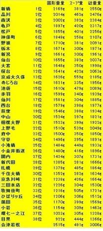 ラーメン二郎大ラーメンヤサイマシマシ縛り無題.jpg