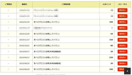 Gポイント獲得履歴.jpg