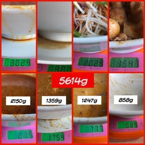 久喜火の豚大食い数種シェア計量
