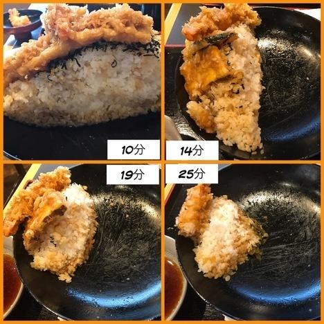 那珂市デカ盛り特盛り天丼味の里おたふく大食い経過