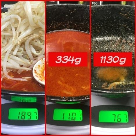 中本インスパイア蒲田荒木屋大辛肉味噌麺野菜大盛り計量