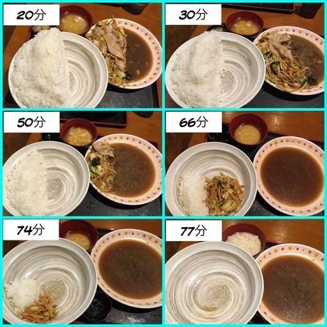 上州屋ぷちオフW肉野菜炒め定食ごはんメガ経過