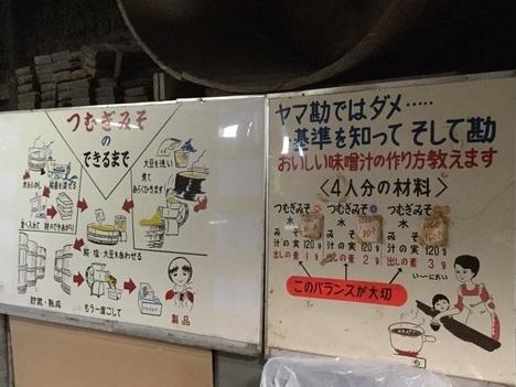 結城秋葉麹味噌醸造いにしえの製造工程