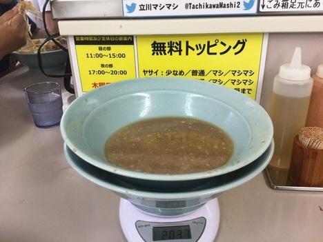 立川マシマシ足利大ラーメンヤサイマシ固形完食