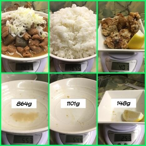 足利たぬきデカ盛り特注もつ煮定食計量